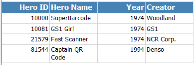 SQL Report Name Result