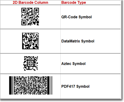 2D Universal Barcode Font and Encoder 20.02 full
